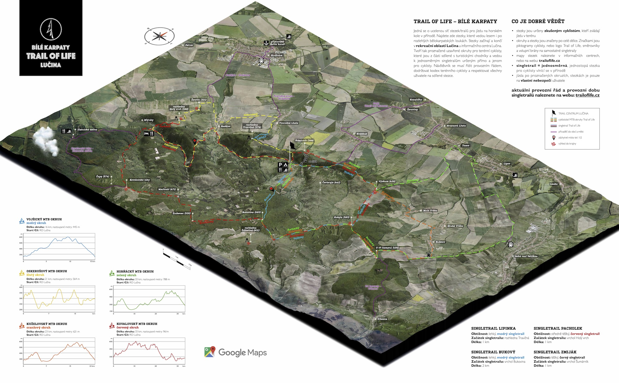 TrailOfLife3Dmapa